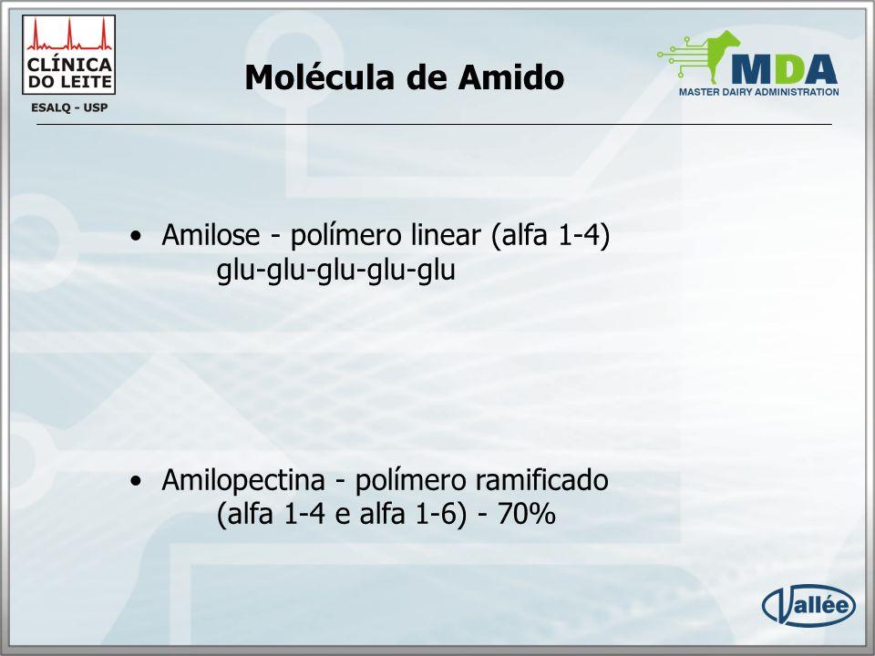 Teor de Amido na dieta Ingredientes (%MS)M MCAMPMCAP Silagem de Milho45454545 Caroço de Algodão---10---10 Milho Moído Fino26221311 Polpa Cítrica------1210 Farelo de Soja22182319 Gordura 4242 Minerais 3333 Amido Total31282221 ADR23211716
