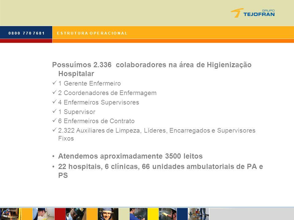 0 8 0 0 7 7 0 7 6 8 1E S T R U T U R A O P E R A C I O N A L Possuímos 2.336 colaboradores na área de Higienização Hospitalar 1 Gerente Enfermeiro 2 C
