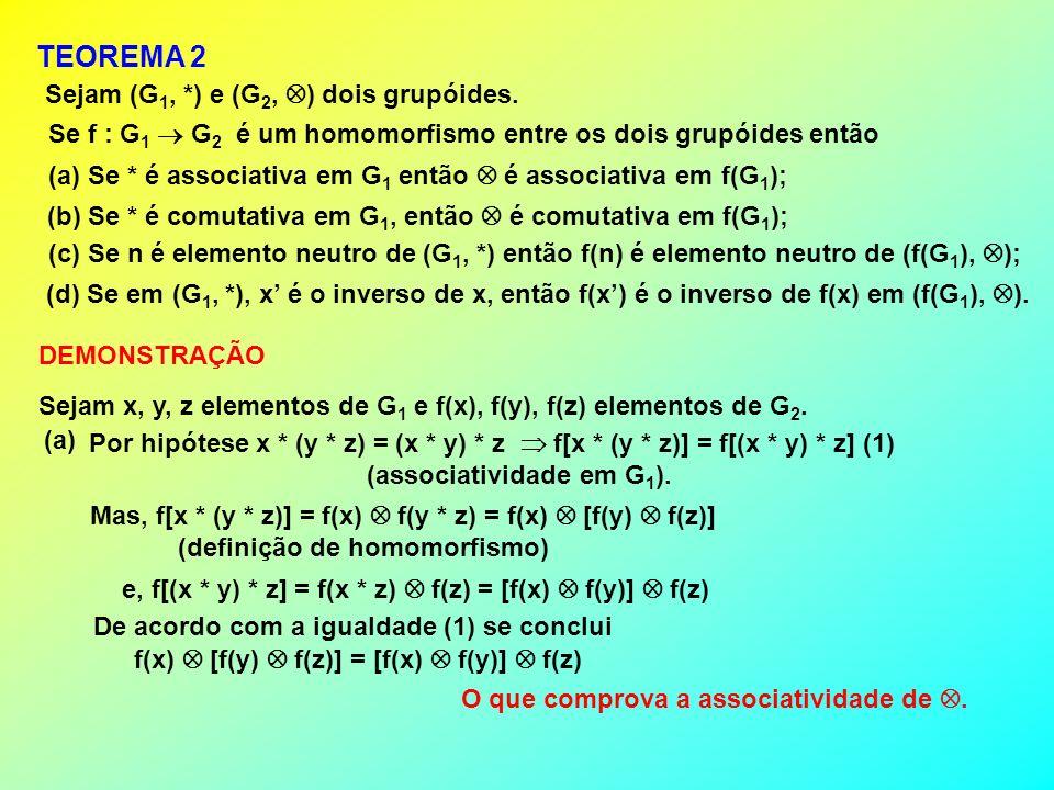 (d) Se em (G 1, *), x é o inverso de x, então f(x) é o inverso de f(x) em (f(G 1 ), ). TEOREMA 2 Sejam (G 1, *) e (G 2, ) dois grupóides. Se f : G 1 G