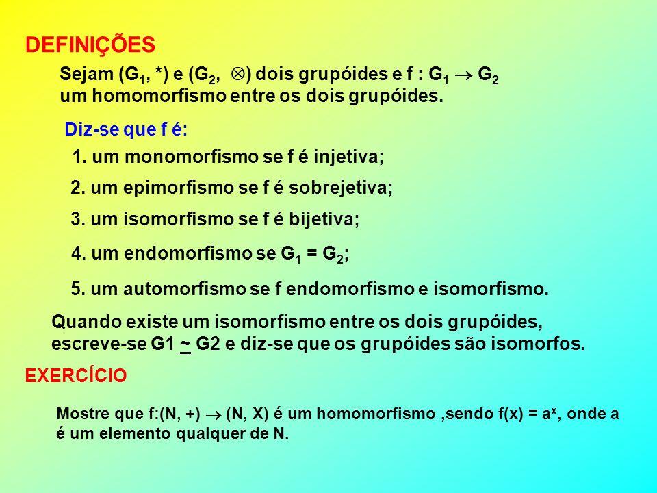 Quando existe um isomorfismo entre os dois grupóides, escreve-se G1 ~ G2 e diz-se que os grupóides são isomorfos. DEFINIÇÕES Sejam (G 1, *) e (G 2, )