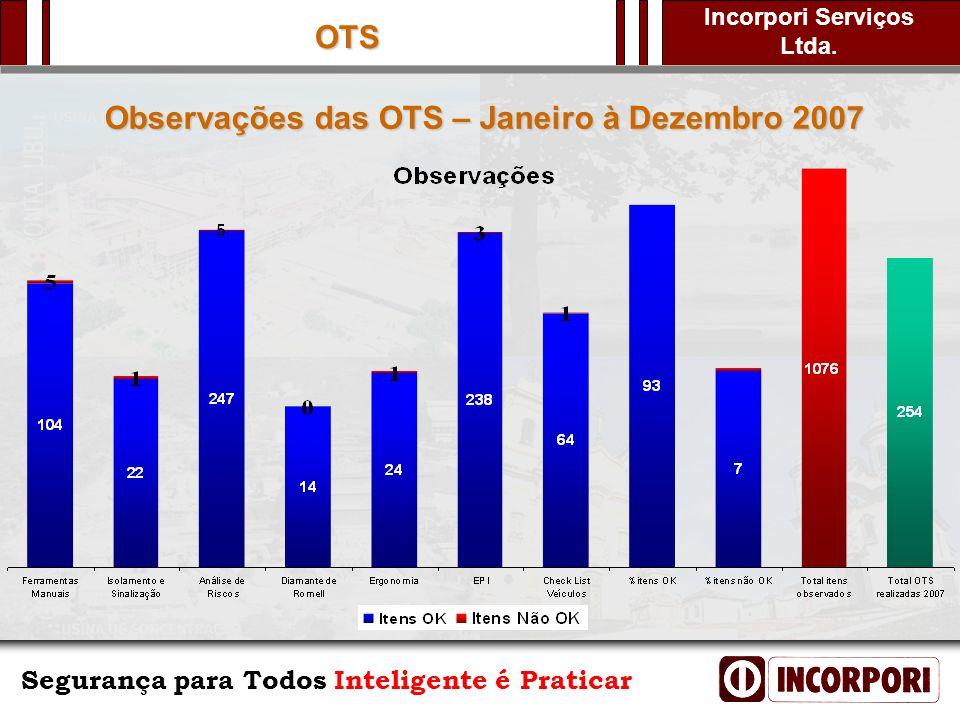 Incorpori Serviços Ltda. Segurança para Todos Inteligente é Praticar Observações das OTS – Janeiro à Dezembro 2007 OTS