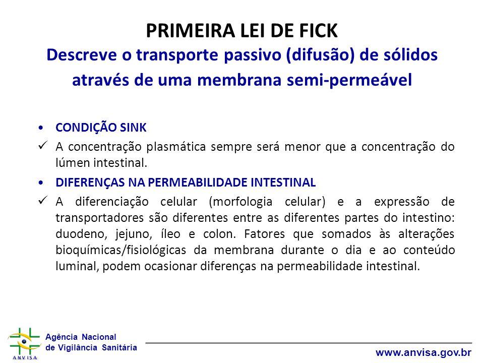 Agência Nacional de Vigilância Sanitária www.anvisa.gov.br PRIMEIRA LEI DE FICK Descreve o transporte passivo (difusão) de sólidos através de uma memb
