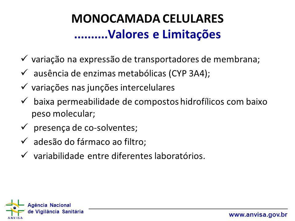 Agência Nacional de Vigilância Sanitária www.anvisa.gov.br MONOCAMADA CELULARES..........Valores e Limitações variação na expressão de transportadores
