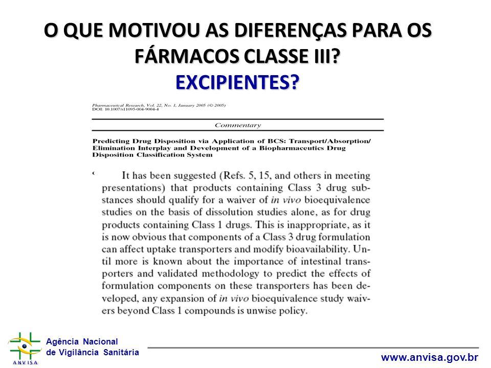 Agência Nacional de Vigilância Sanitária www.anvisa.gov.br O QUE MOTIVOU AS DIFERENÇAS PARA OS FÁRMACOS CLASSE III? EXCIPIENTES?