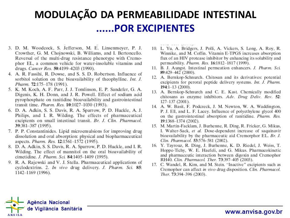 Agência Nacional de Vigilância Sanitária www.anvisa.gov.br MODULAÇÃO DA PERMEABILIDADE INTESTINAL......POR EXCIPIENTES