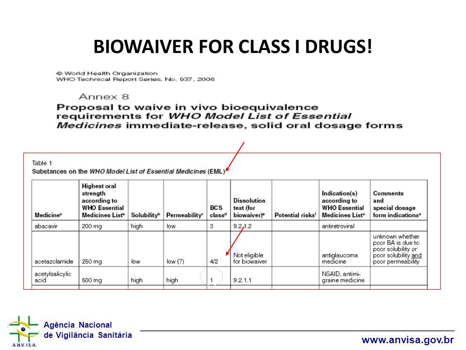 Agência Nacional de Vigilância Sanitária www.anvisa.gov.br BIOWAIVER FOR CLASS I DRUGS!