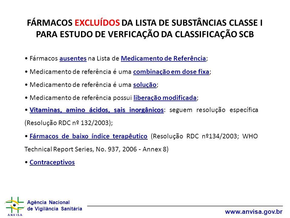 Agência Nacional de Vigilância Sanitária www.anvisa.gov.br Fármacos ausentes na Lista de Medicamento de Referência; Medicamento de referência é uma co