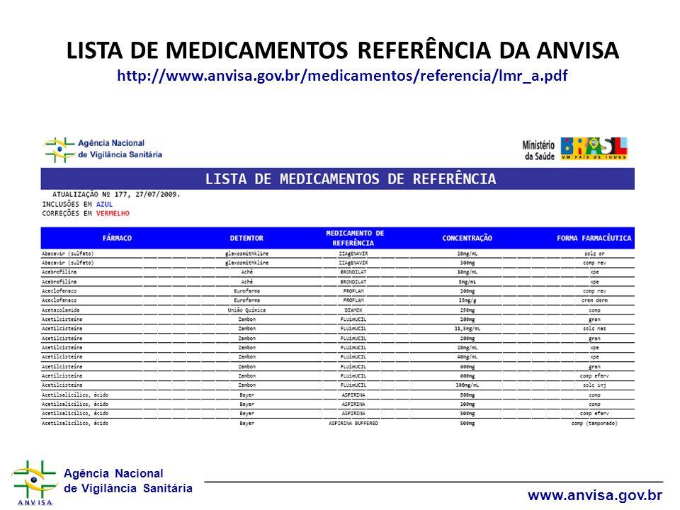 Agência Nacional de Vigilância Sanitária www.anvisa.gov.br LISTA DE MEDICAMENTOS REFERÊNCIA DA ANVISA http://www.anvisa.gov.br/medicamentos/referencia