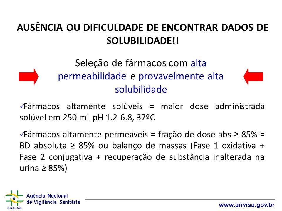 Agência Nacional de Vigilância Sanitária www.anvisa.gov.br AUSÊNCIA OU DIFICULDADE DE ENCONTRAR DADOS DE SOLUBILIDADE!! Seleção de fármacos com alta p