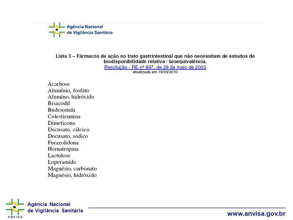 Agência Nacional de Vigilância Sanitária www.anvisa.gov.br LISTA DE MEDICAMENTOS REFERÊNCIA DA ANVISA http://www.anvisa.gov.br/medicamentos/referencia/lmr_a.pdf