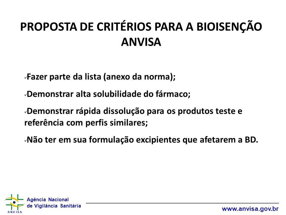 Agência Nacional de Vigilância Sanitária www.anvisa.gov.br PROPOSTA DE CRITÉRIOS PARA A BIOISENÇÃO ANVISA Fazer parte da lista (anexo da norma); Demon