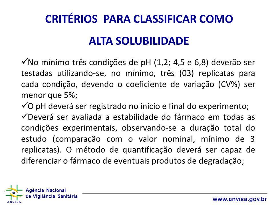 Agência Nacional de Vigilância Sanitária www.anvisa.gov.br No mínimo três condições de pH (1,2; 4,5 e 6,8) deverão ser testadas utilizando-se, no míni