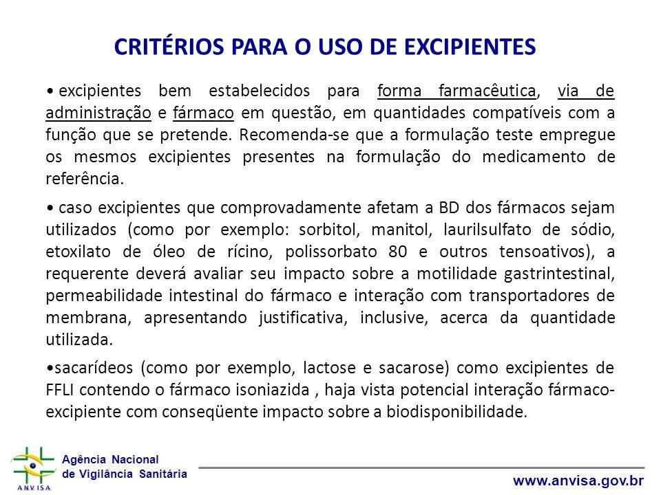 Agência Nacional de Vigilância Sanitária www.anvisa.gov.br excipientes bem estabelecidos para forma farmacêutica, via de administração e fármaco em qu