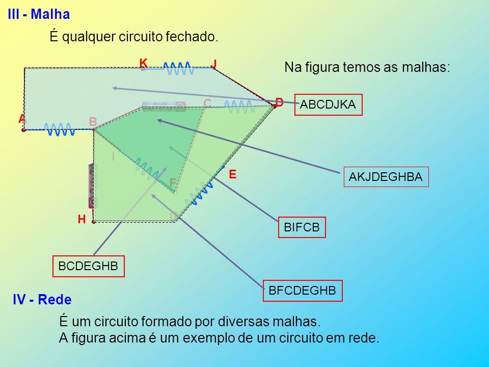 BIFCB III - Malha É qualquer circuito fechado. A B C D E F G H I J K Na figura temos as malhas: ABCDJKA BCDEGHB BFCDEGHB AKJDEGHBA IV - Rede É um circ