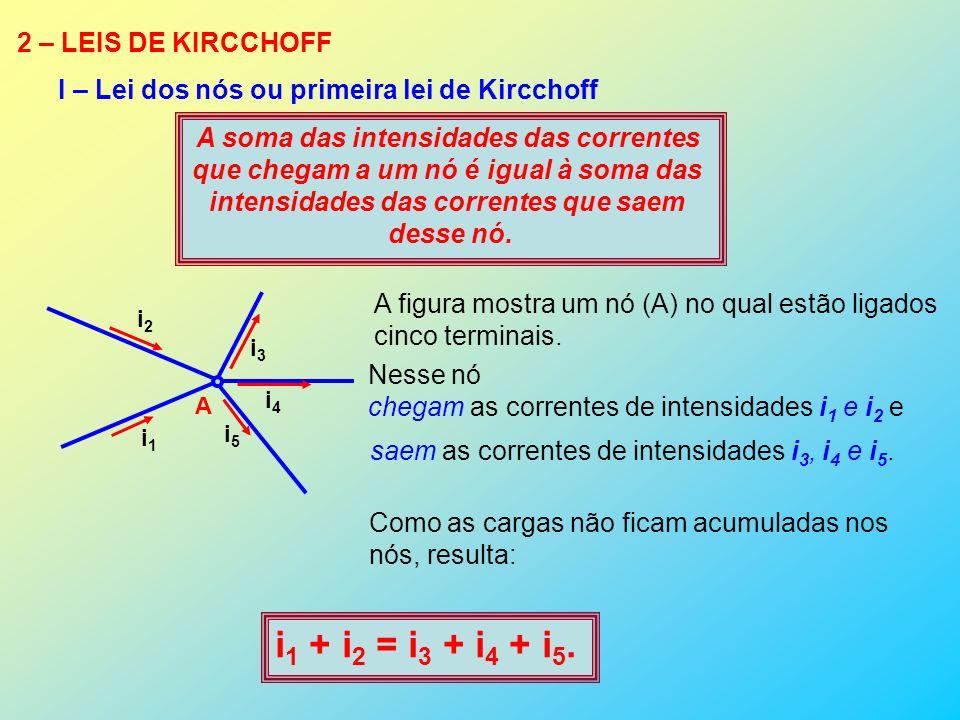 2 – LEIS DE KIRCCHOFF I – Lei dos nós ou primeira lei de Kircchoff A soma das intensidades das correntes que chegam a um nó é igual à soma das intensi
