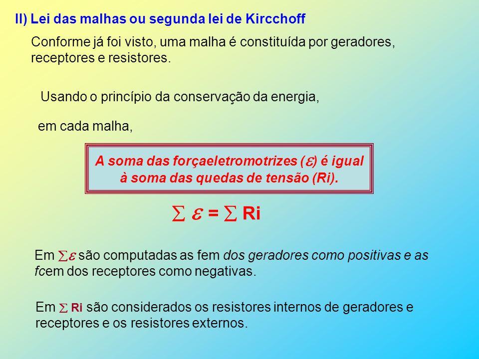 II) Lei das malhas ou segunda lei de Kircchoff Conforme já foi visto, uma malha é constituída por geradores, receptores e resistores. Usando o princíp