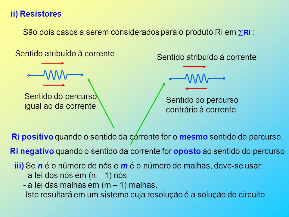 ii) Resistores Sentido atribuído à corrente Sentido do percurso igual ao da corrente Sentido atribuído à corrente Sentido do percurso contrário à corr