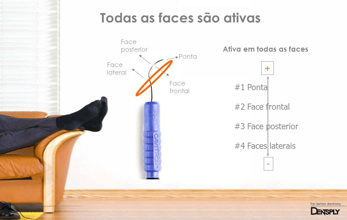 Todas as faces são ativas + - #1 Ponta #2 Face frontal #3 Face posterior #4 Faces laterais Ponta Face posterior Face lateral Face frontal Ativa em todas as faces