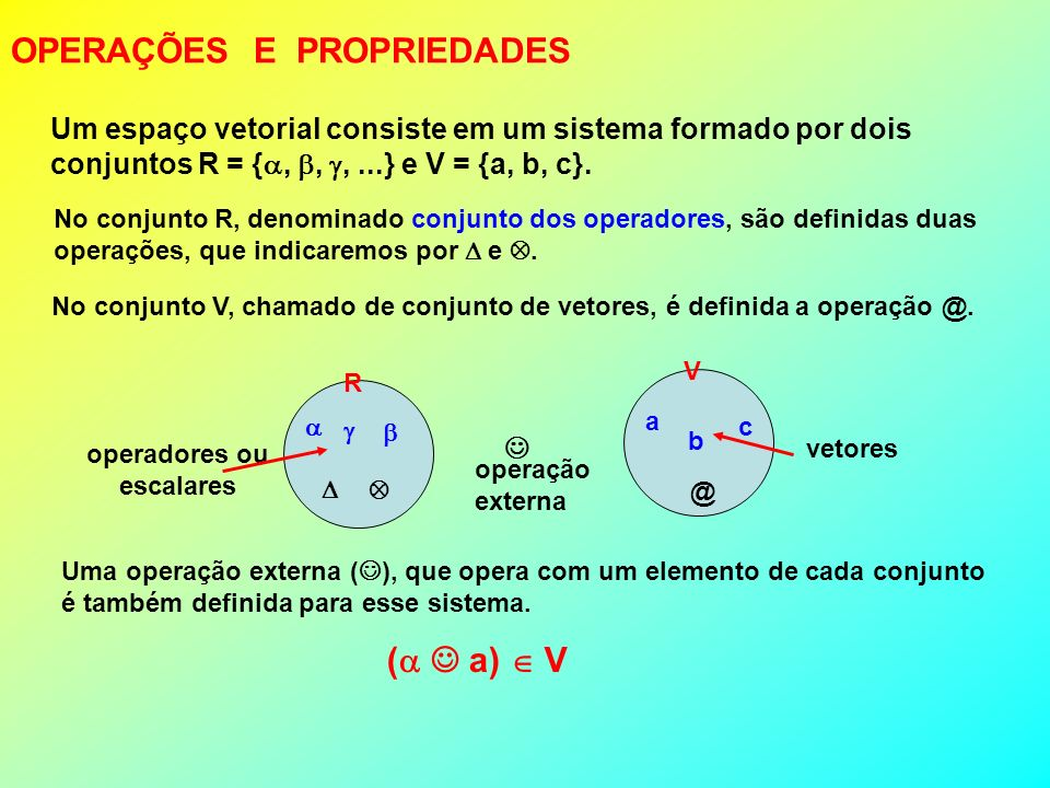Para as operações de R e V devem valer as propriedades: (1) R e R a @ b V (fechamento) (2) ( ) = ( ) e ( ) = ( ) (a @ b) @ c = a @ (b @ c) (associativa) (3) = = e = = a @ n = n @ a = a (elemento neutro) (4) = = e para, = = V a@ a = a @ a = n (elemento inverso) (5) = e = a @ b = b @ a (comutativa) (6) ( ) = ( ) ( ) (distributiva de em relação a ) Estas propriedades caracterizam R como um corpo e V como um grupo comutativo.