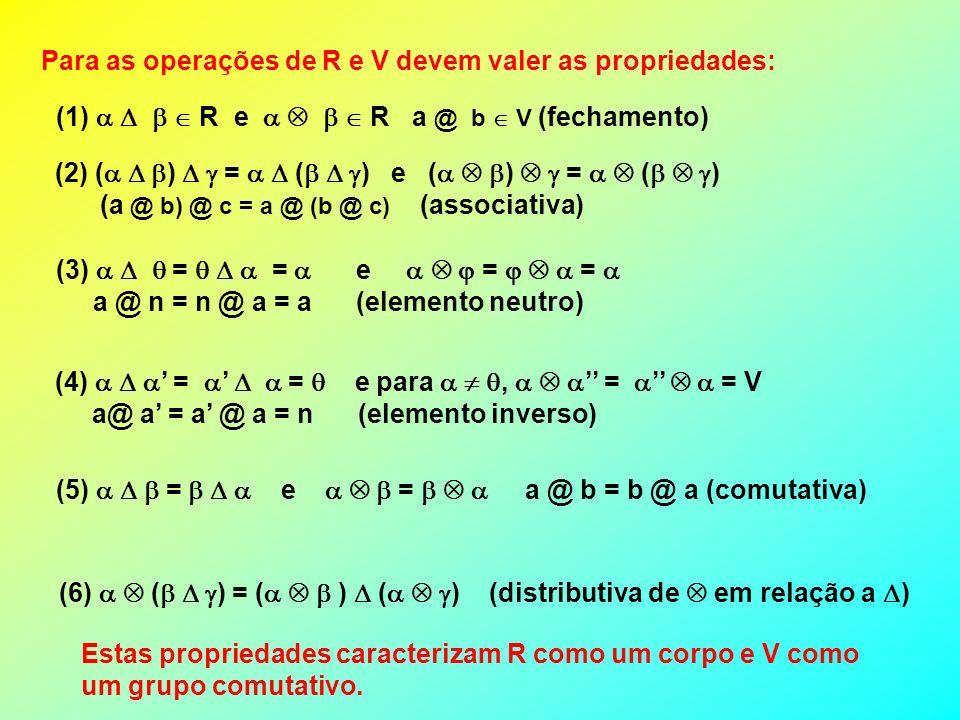Além das propriedades citadas, devem também ser verificados os axiomas: A1 - (a @ b) = ( a) @ ( b) A2 – ( ) a = ( a) ( a) A3 – ( @ ) a = ( a) A4 – a = a e a = a A5 – n a = 0, sendo 0 um elemento de V.