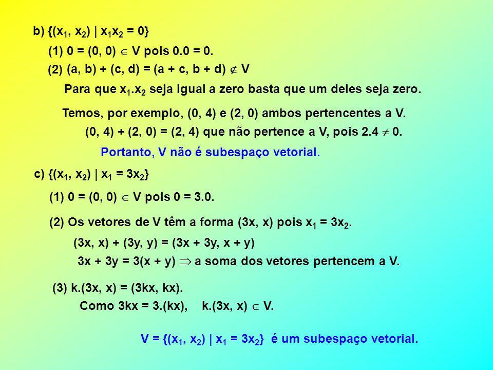 b) {(x 1, x 2 ) | x 1 x 2 = 0} (1) 0 = (0, 0) V pois 0.0 = 0. (2) (a, b) + (c, d) = (a + c, b + d) V Para que x 1.x 2 seja igual a zero basta que um d