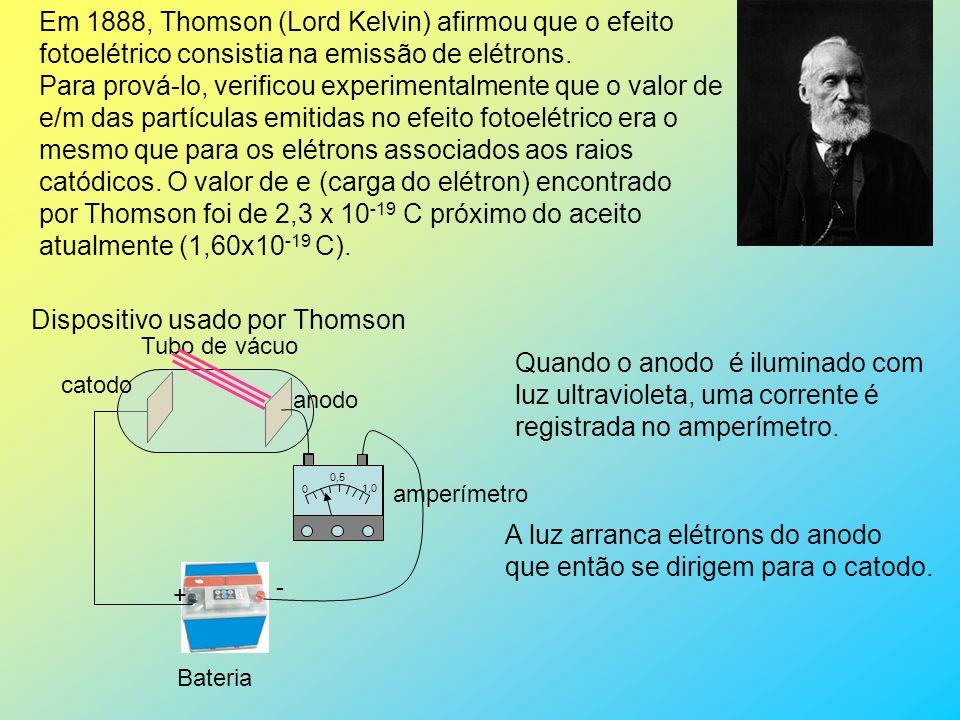 1 – DESCOBRINDO O EFEITO FOTOELÉTRICO Nos seus experimentos ele concluiu que o fenômeno não era de natureza eletrostática e que a luz poderia gerar faíscas.