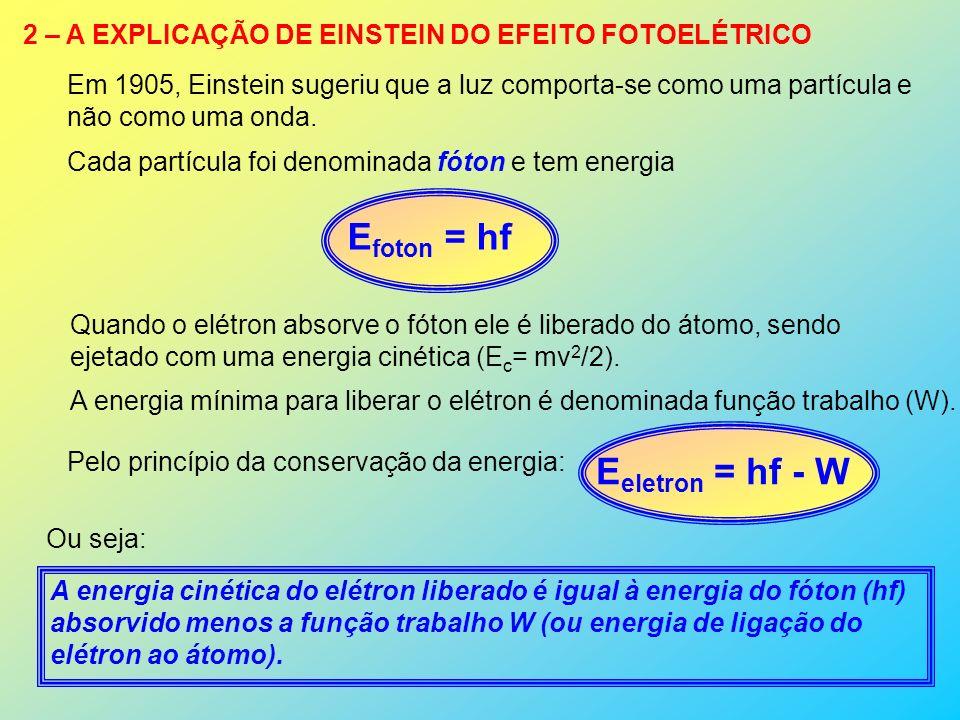 2 – A EXPLICAÇÃO DE EINSTEIN DO EFEITO FOTOELÉTRICO Em 1905, Einstein sugeriu que a luz comporta-se como uma partícula e não como uma onda.