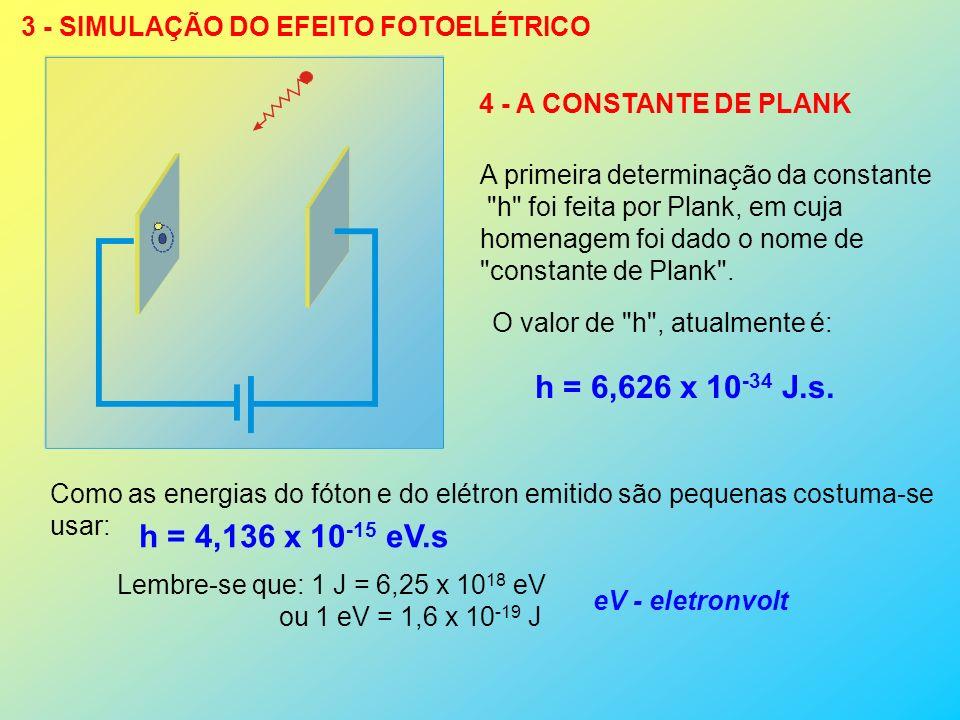 3 - SIMULAÇÃO DO EFEITO FOTOELÉTRICO 4 - A CONSTANTE DE PLANK A primeira determinação da constante h foi feita por Plank, em cuja homenagem foi dado o nome de constante de Plank .