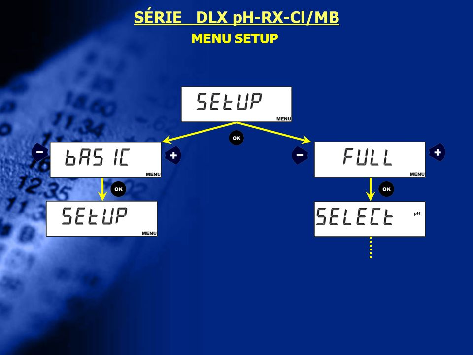 MENU SETUP SÉRIE DLX pH-RX-Cl/MB