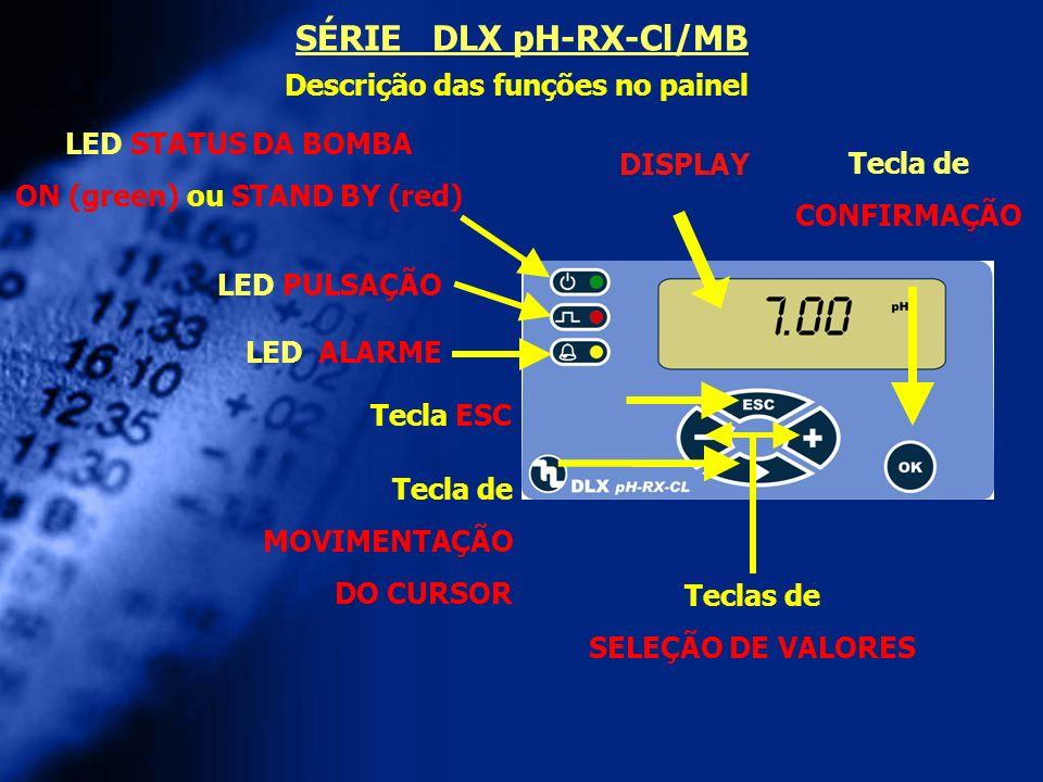Descrição das funções no painel LED PULSAÇÃO LED STATUS DA BOMBA ON (green) ou STAND BY (red) LED ALARME Tecla de CONFIRMAÇÃO DISPLAY Tecla de MOVIMEN