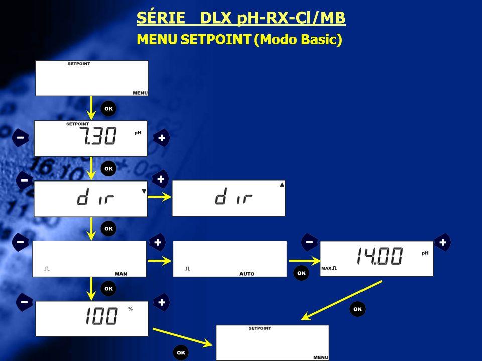MENU SETPOINT (Modo Basic) 2.No display o valor do set point começará a piscar.