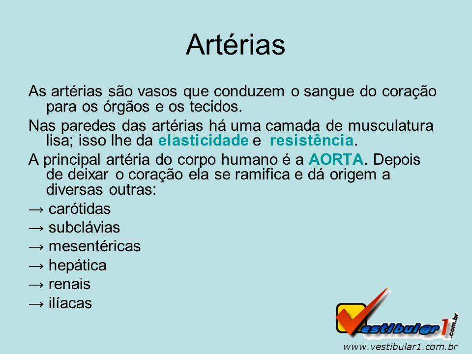 www.vestibular1.com.br Veias As veias são vasos que trazem o sangue dos tecidos para o coração.