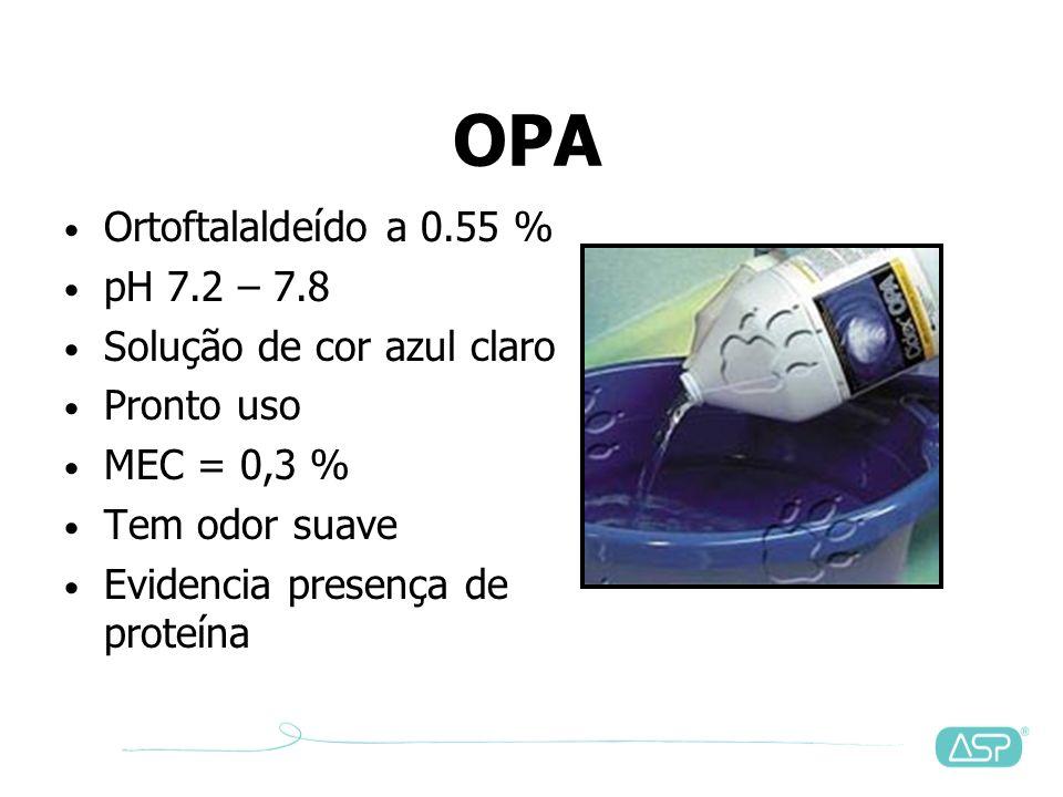Alta eficácia contra Mycobacterium (capa de lipídeos) Análises de meta e para-phtalaldeído com resultados negativos 1995 - Provas de campo de 0.55% no