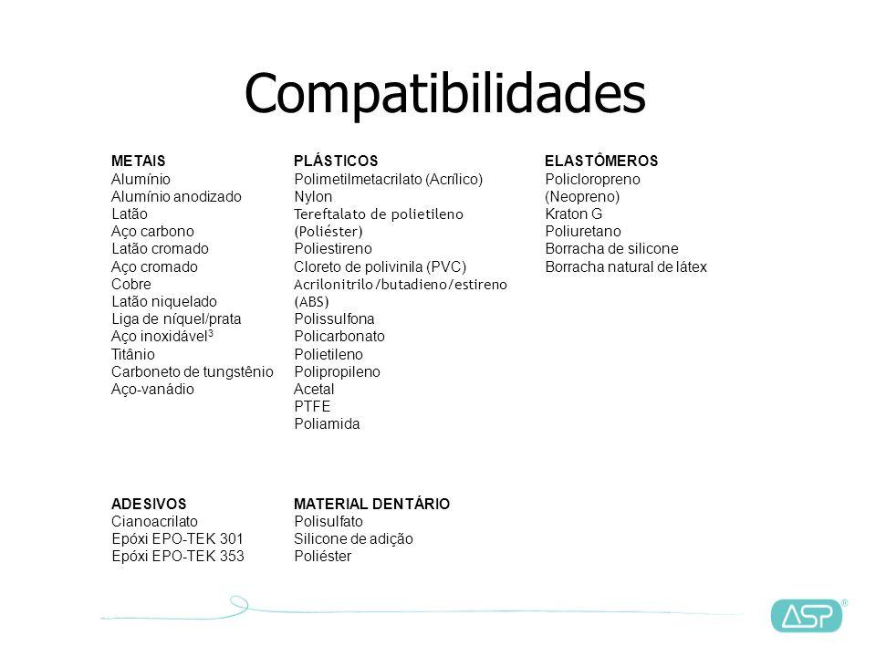 E sobre a compatibilidade?