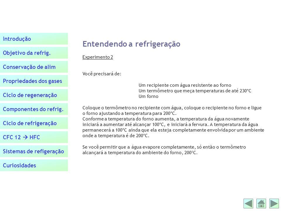 Introdução Objetivo da refrig. Conservação de alim Propriedades dos gases Ciclo de regeneração Componentes do refrig. Ciclo de refrigeração CFC 12 HFC