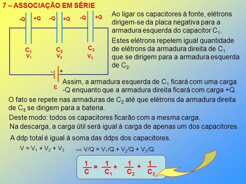 7 – ASSOCIAÇÃO EM SÉRIE C1C1 C2C2 C3C3 - + Ao ligar os capacitores à fonte, elétrons dirigem-se da placa negativa para a armadura esquerda do capacito