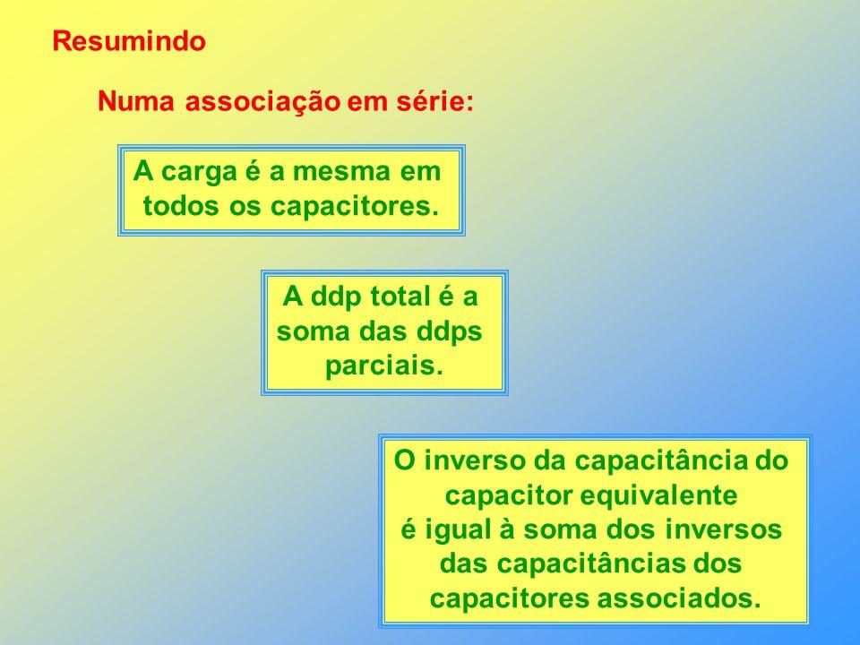 Resumindo Numa associação em série: A carga é a mesma em todos os capacitores. A ddp total é a soma das ddps parciais. O inverso da capacitância do ca