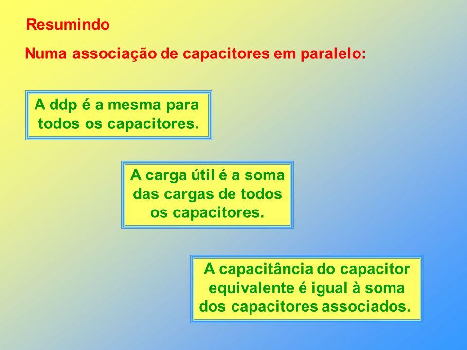 Resumindo Numa associação de capacitores em paralelo: A ddp é a mesma para todos os capacitores. A carga útil é a soma das cargas de todos os capacito