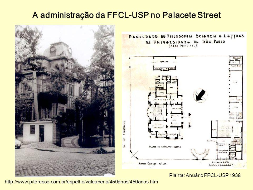 Dezembro de 1937 – A Administração e as Ciências Humanas (Filosofia, Sociologia, Geografia e História) se instalaram no palacete da Glette, por 6 mese