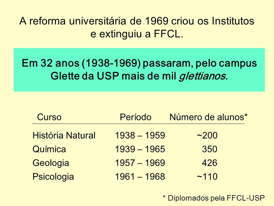 A mudança para a Cidade Universitária 1955 a 1959 – História Natural Dezembro de 1965 – Química (Os professores alemães tinham falecido e Simão Mathia