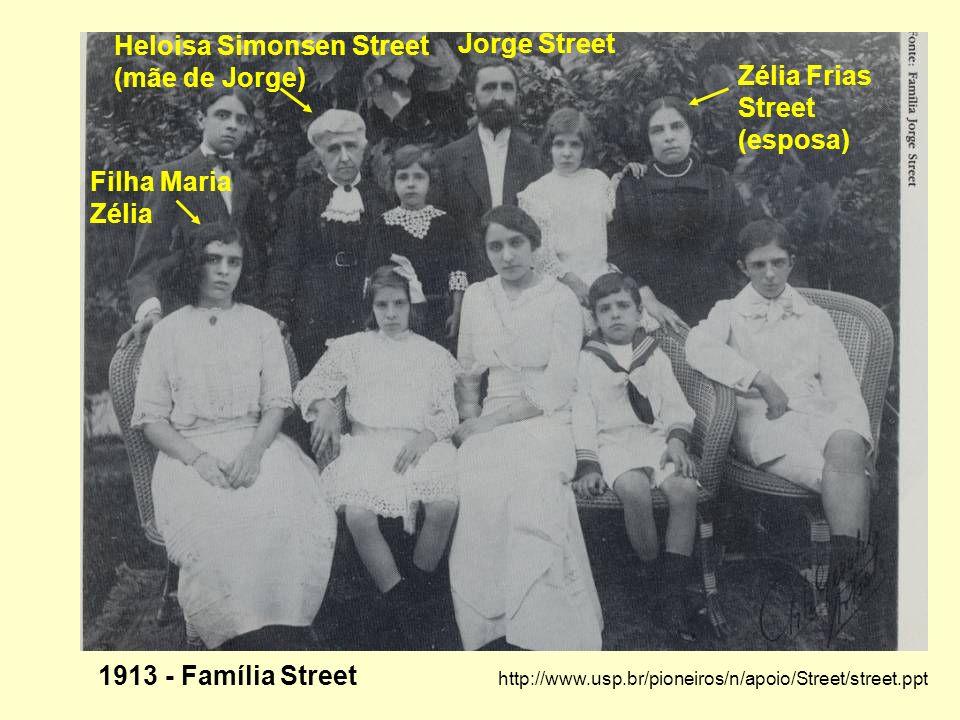 Filha Maria Zélia Zélia Frias Street (esposa) Heloisa Simonsen Street (mãe de Jorge) Jorge Street http://www.usp.br/pioneiros/n/apoio/Street/street.ppt 1913 - Família Street