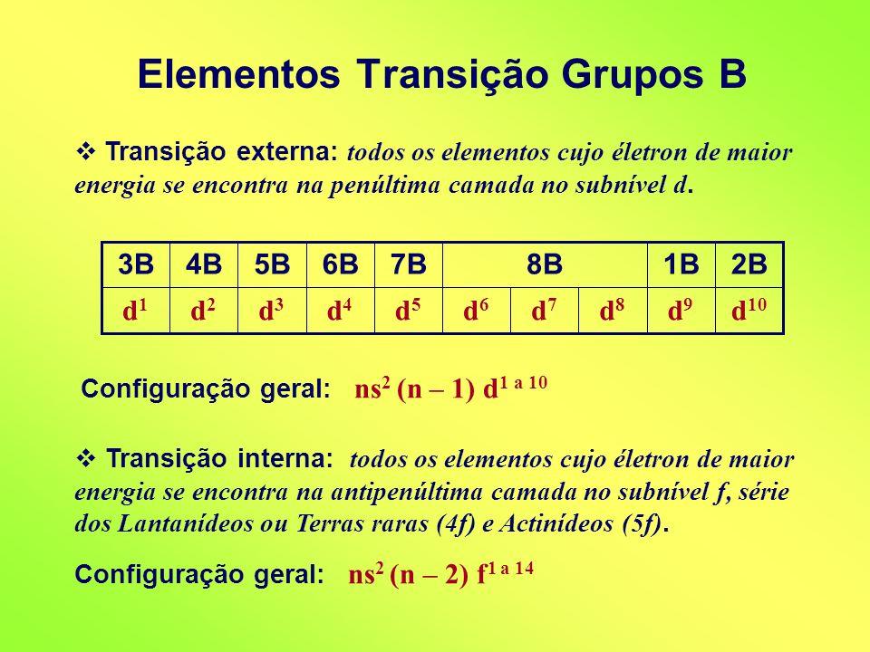 Elementos Representativos Grupos A Todos os elementos cujo életron de maior energia se encontra na camada de valência em subnível s ou p. Gases nobres