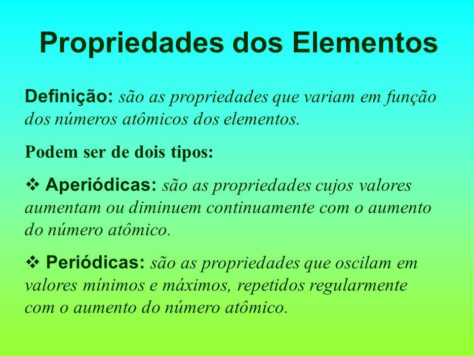 Distribuição Eletrônica Exemplos: 82 Pb (6° período) K L M N O P Grupo 4A 2e - 8e - 18e - 32e - 4e - 18e - 6s 2 6p 2 56 Ba (6° período) K L M N O P Gr