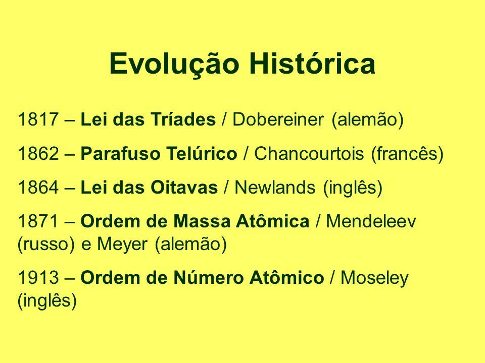 Classificação Periódica dos Elementos Evolução Histórica Estrutura da Tabela Periódica Classificação Geral dos Elementos Propriedades dos Elementos: A