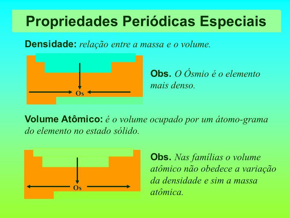 Propriedades Periódicas Reatividade Química: indica a capacidade de combinação do elemento químico. Metais: maior eletropositividade, implica em maior