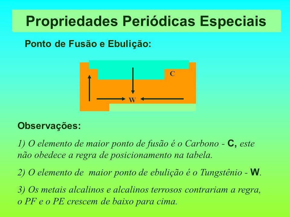 Propriedades Periódicas Especiais Densidade: relação entre a massa e o volume. Obs. O Ósmio é o elemento mais denso. Obs. Nas famílias o volume atômic