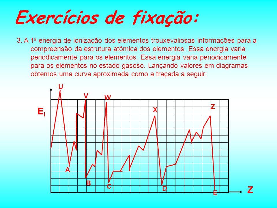 Exercícios de fixação: 1. A energia de ionização do cloro representa a energia posta em jogo na reação da equação abaixo: a) Cl 2(l) + 2e - Cl - (g) b