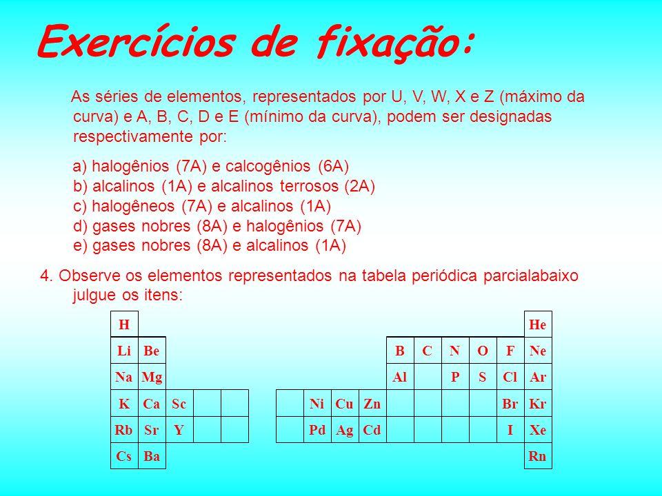 Exercícios de fixação: 3. A 1 a energia de ionização dos elementos trouxevaliosas informações para a compreensão da estrutura atômica dos elementos. E