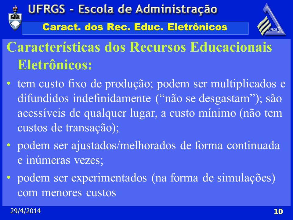 29/4/2014 10 Caract. dos Rec. Educ. Eletrônicos Características dos Recursos Educacionais Eletrônicos: tem custo fixo de produção; podem ser multiplic