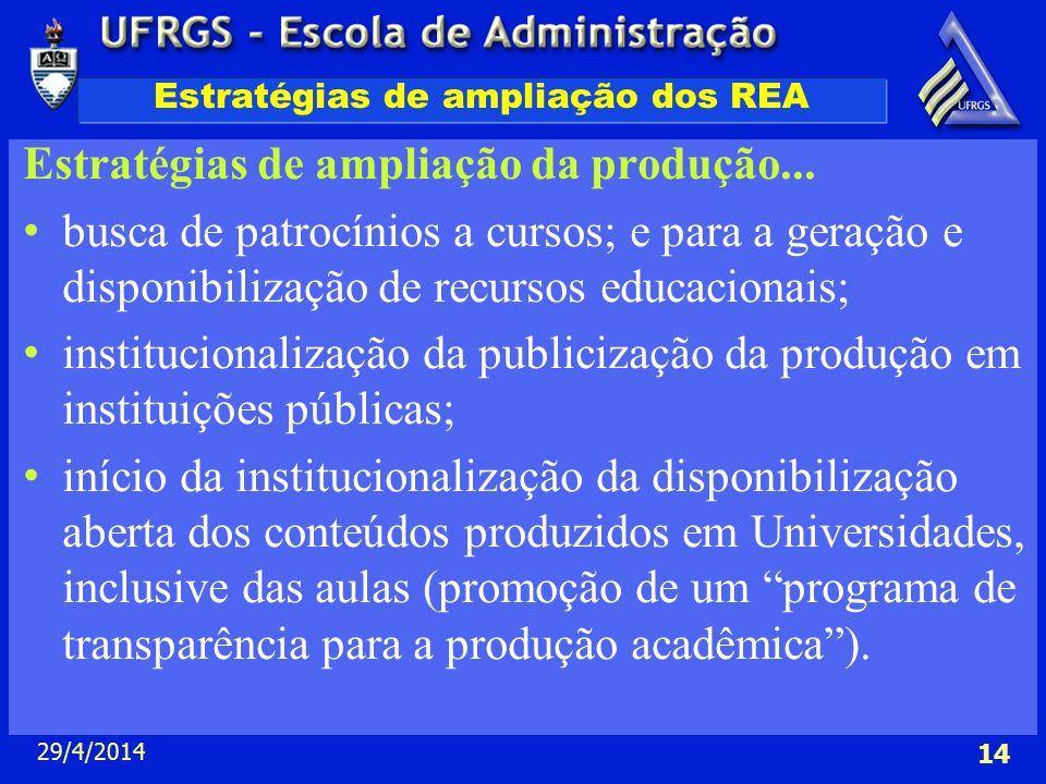 29/4/2014 14 Estratégias de ampliação dos REA Estratégias de ampliação da produção... busca de patrocínios a cursos; e para a geração e disponibilizaç